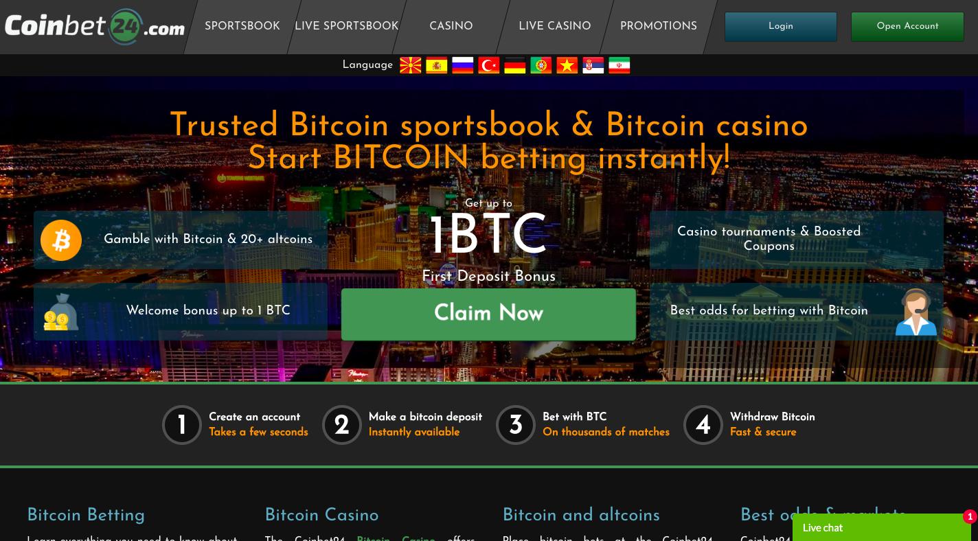 Bitcoin casino bitcoin slots ranking